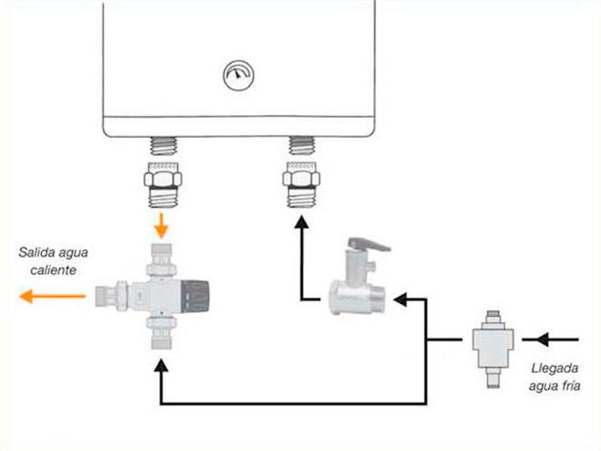 Instalacion termo electrico