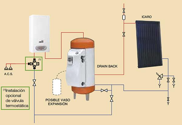 calentador con placa solar